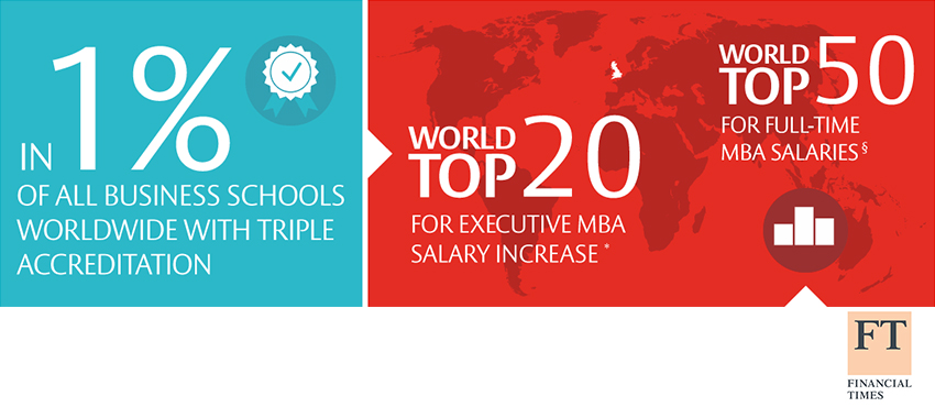 : Henley among the world's best in the Financial Times Executive MBA ranking 2014 - Henley Business School Finland